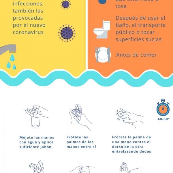 COVID19_higiene_manos_poblacion_adulta.jpg